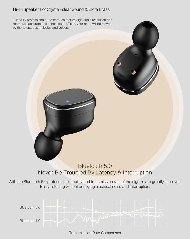 Alfawise Mini True Wireless Bluetooth Earphones3